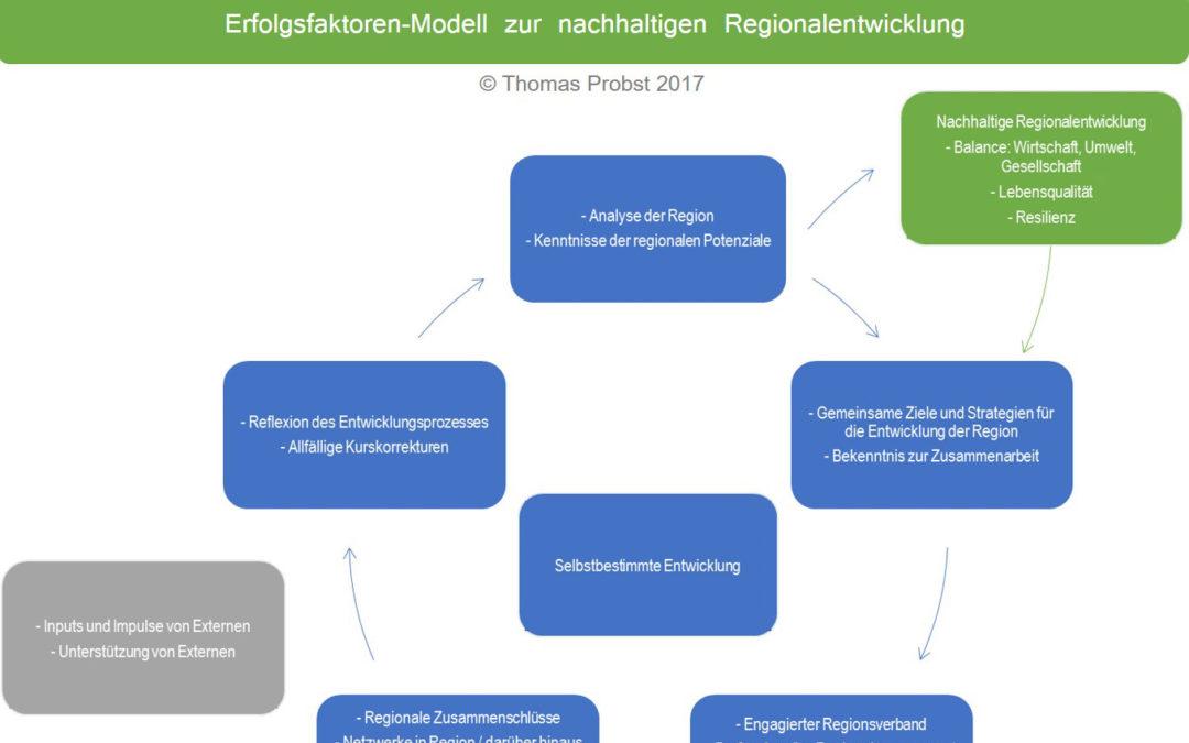 PLANVAL präsentiert deutscher Delegation Schweizer Beispiele nachhaltiger Regionalentwicklung