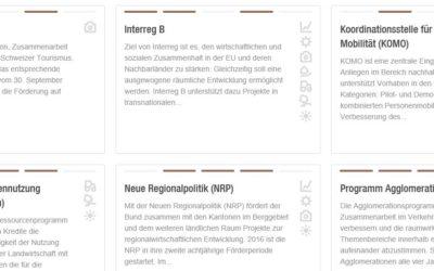 Digital und interaktiv – das neue Finanzhilfe-Tool