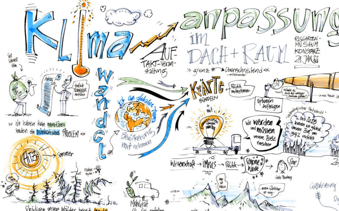 Wie können Politik, Wissenschaft und Raumplanung die Anpassung an den Klimawandel unterstützen?
